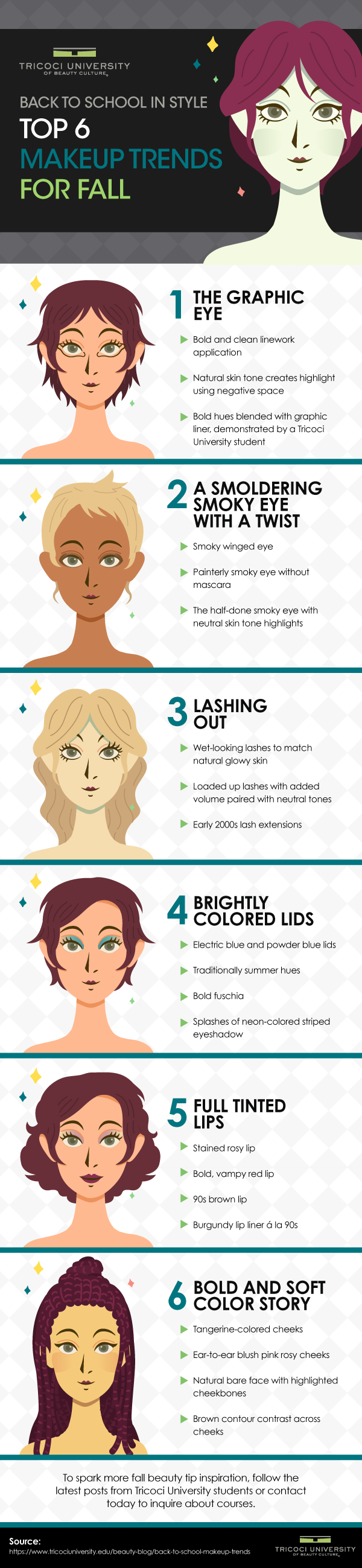 Top 6 makeup trends for fall